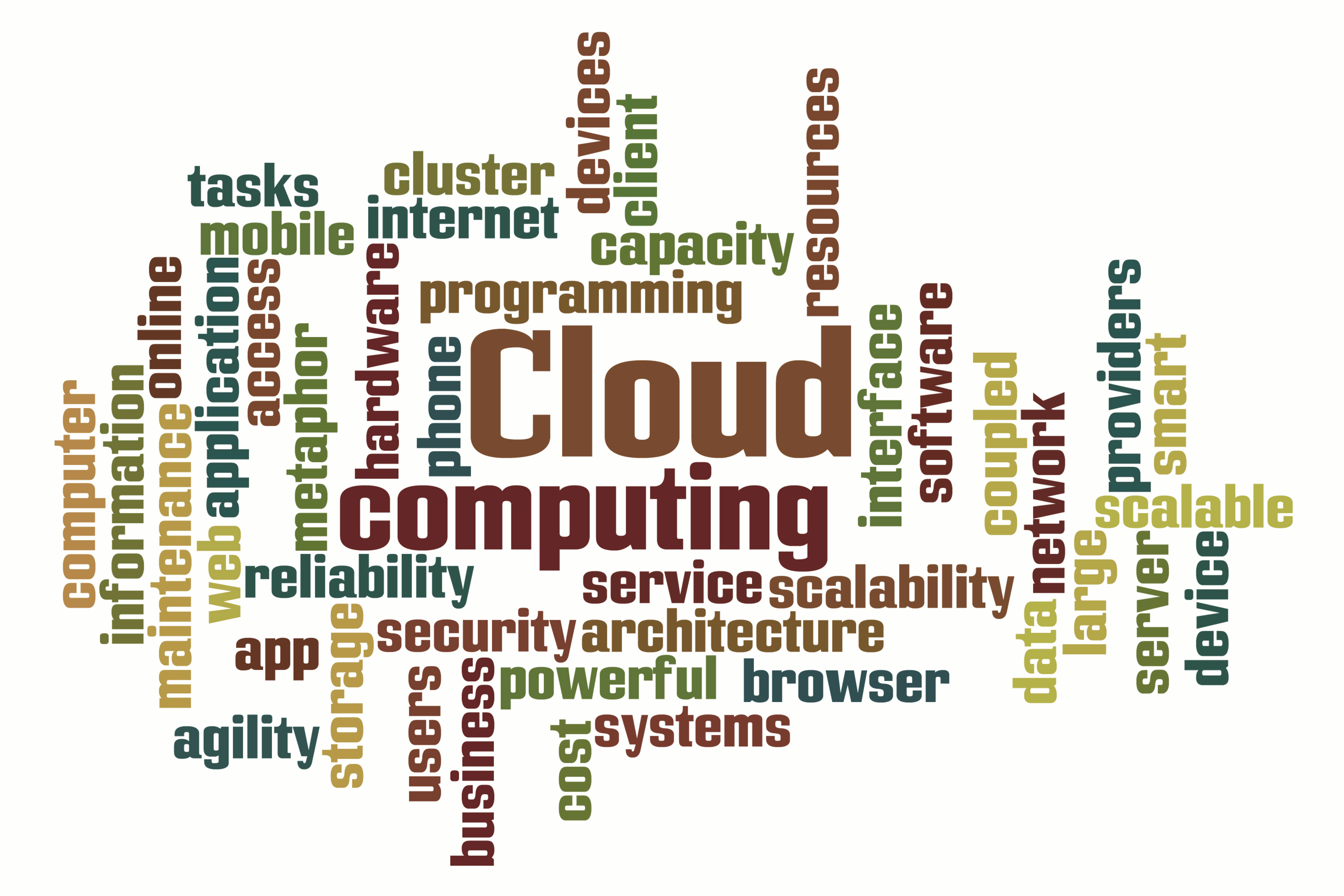 CloudBuzzwords
